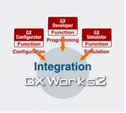 GX Works 2 software